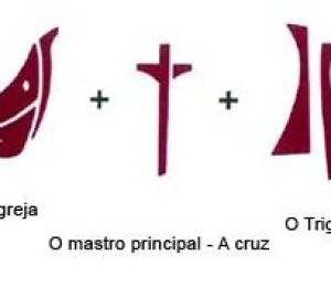 Entenda o significado da logomarca do Ano da Fé